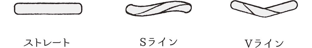 結婚指輪(マリッジリング)の形 ストレート Sライン Vライン
