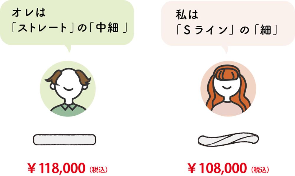 オレは「ストレート」の「中細」¥118,000(税込) 私は「Sライン」の「細」¥108,000(税込)