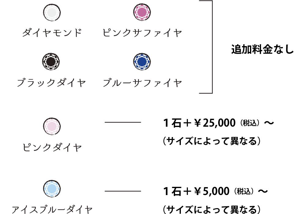 ダイヤモンド、ピンクサファイヤ、ブラックダイヤ、ブルーサファイヤは追加料金なし ピンクダイヤは1石プラス¥25,000(税込)※サイズによって異なる アイスブルーダイヤは1石プラス¥5,000(税込)※サイズによって異なる