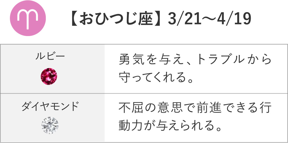 【おひつじ座】 3/21~4/19 ルビー ダイヤモンド