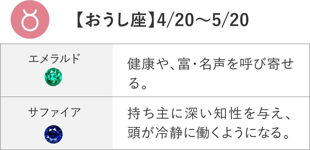 【おうし座】4/20~5/20 エメラルド サファイア