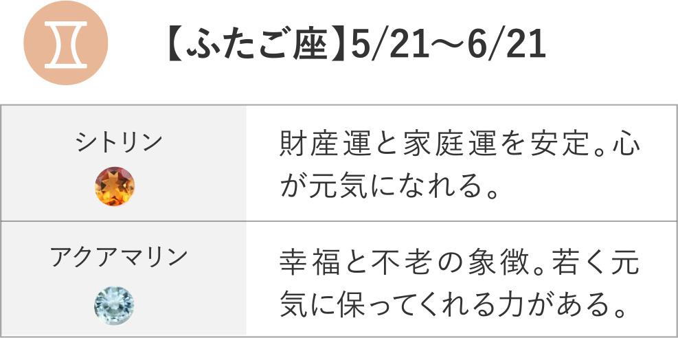 【ふたご座】5/21~6/21 シトリン アクアマリン