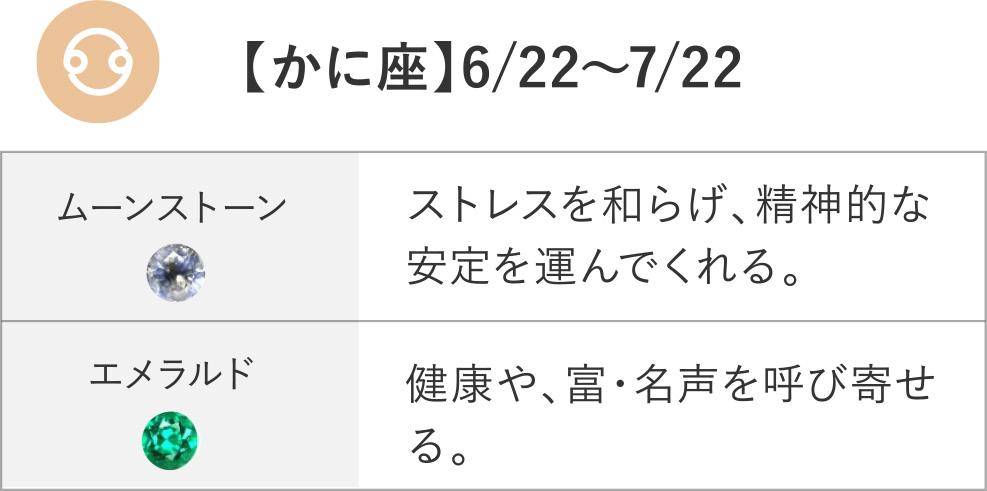 【かに座】6/22~7/22ムーンストーン エメラルド