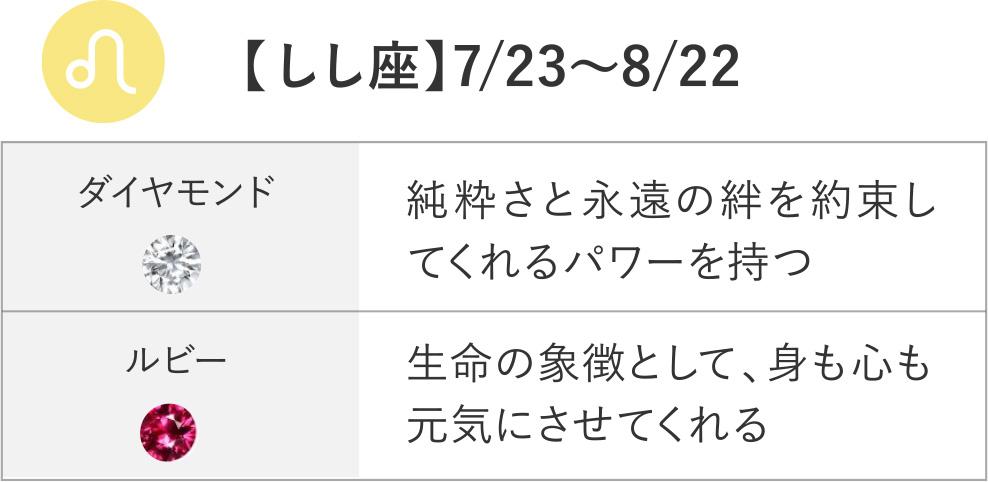 【しし座】7/23~8/22ダイヤモンド ルビー