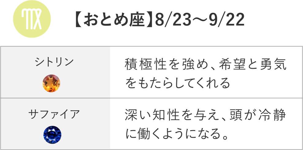【おとめ座】8/23~9/22 シトリン サファイア