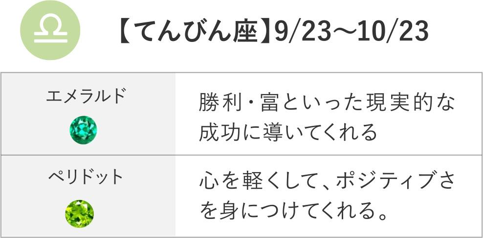 【てんびん座】9/23~10/23 エメラルド ペリドット