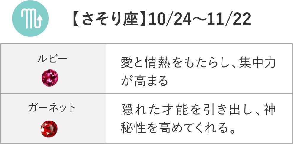 【さそり座】10/24~11/22 ルビー ガーネット