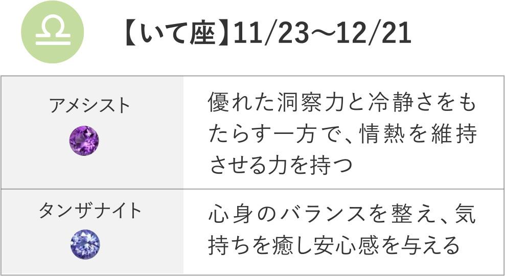 【いて座】11/23~12/21 アメシスト タンザナイト