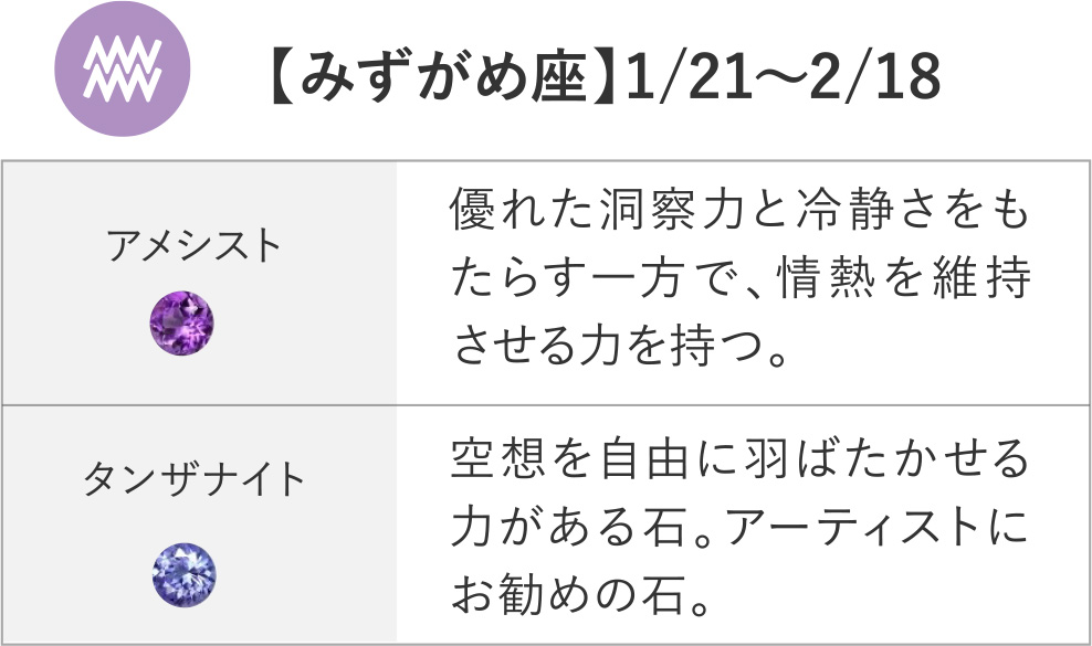 【みずがめ座】1/21~2/18 アメシスト タンザナイト
