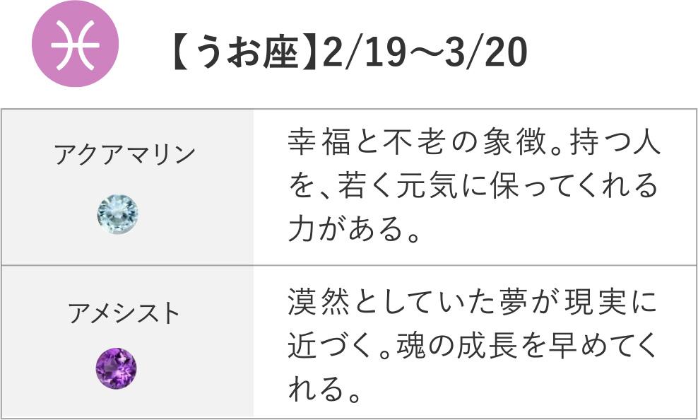 【うお座】2/19~3/20 アクアマリン アメシスト